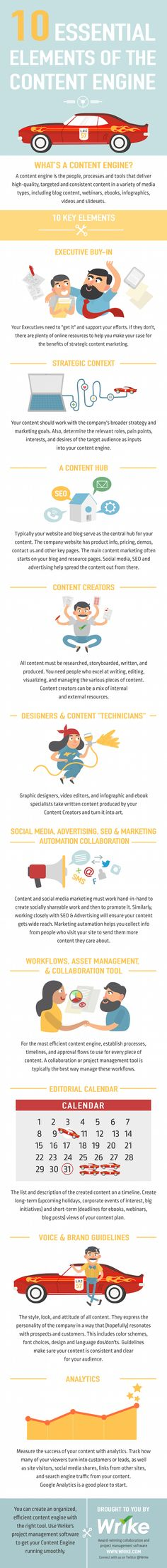 """Content marketing is a critical component of many companies' marketing strategies. For those who are trying to build a """"content engine"""" this infographic is for you."""