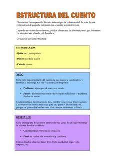 Spanish Classroom Activities, Teaching Spanish, Speech Language Therapy, Speech And Language, Writing Tips, Writing Prompts, Ap Spanish, Bilingual Education, Spanish Language
