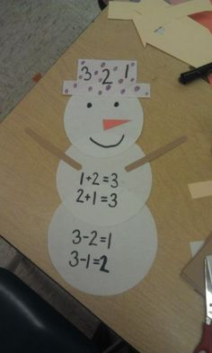 Fact family snowman {image only}