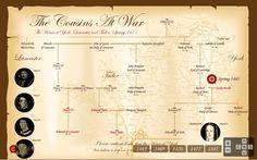Cousins At War Family Trees through 1471 http://www.MemoryMakerTravelResource.com