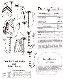 i-love-historical-clothing: doublet patterns