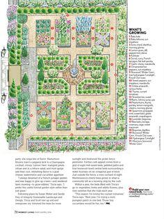 Formal vegetable potager gardens