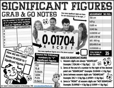 Significant Figures: Grab and Go Notes Science Education, Printable Worksheets, Congratulations, Knowledge, Notes, Student, Content, Easy, Fun