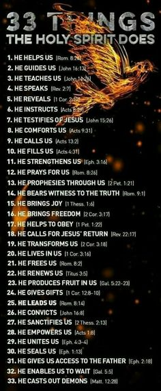 Knowing God - The Holy Spirit Does... Scripture Verses for Each One!