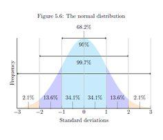 Archiving dissertation data psychology