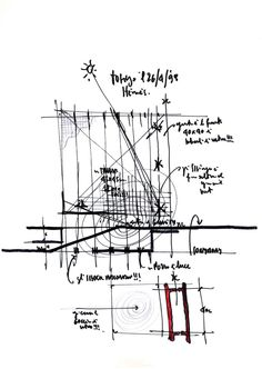 The art of sketches | Renzo Piano – ARCHISCAPES