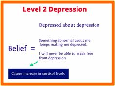 In today's video tutorial, my aim is to arm you with a solid knowledge of what causes depression so that you have a strong foundation that shields you against repeated breakdown.  This was very enlightening.