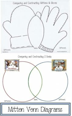 The Mitten on Pinterest | Mittens, Jan Brett and Activities For ...