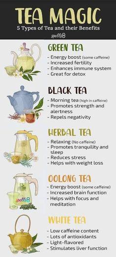 Magical Herbal Tea Recipes: Ceremonies, Rituals & Spells in 2020 Herbal Remedies, Natural Remedies, Health Remedies, Herbal Magic, Tea Blends, Healthy Drinks, Healthy Tea Ideas, Healthy Water, Drinking Tea