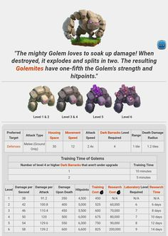 clash of clans troop upgrade chart