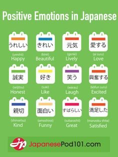 Learn Japanese - JapanesePod101.com — Positive emotions in Japanese! Be Happy :) PS:...
