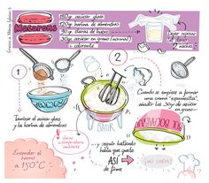 Recepta Macarons 1 By Alya Mark Cartoon Recipe, Recipe Drawing, Macaroon Recipes, Food Journal, Recipe Journal, Food Illustrations, Cakes And More, Food Art, Sweet Recipes