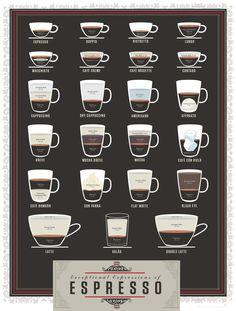 Espresso Drink Chart