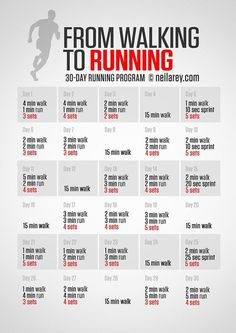 For becoming a runner in 30 days. | 29 Diagrams To Help You Get In Shape: