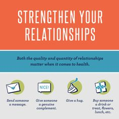 Strengthen Your Relationships