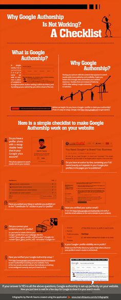 How to Setup Google Authorship? Here's a checklist.