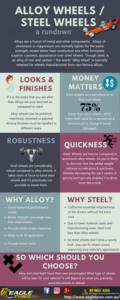 Alloy Wheels and Steel Wheels - The Wheel Wars #Infographics