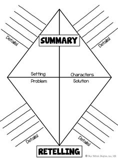 Writing Summary (Story Map). Summary writing is so hard