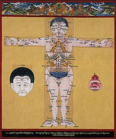The points of the body associated with bloodletting, moxibustion and minor surgery