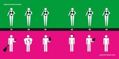 """Tópicos sobre hombres y mujeres para discutir en clase. De la serie """"Man meets woman"""" de Yang Liu"""