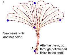 How to sew Gingko leaves freehand.     When you add some gingko leaves to your fmq samples you have beautiful presents for your family and ...
