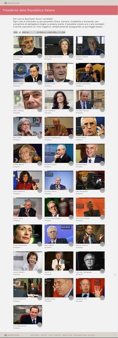 Chi vuoi al Quirinale? http://bigmatch.org/match/presidente