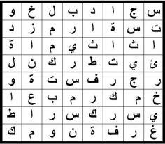 word search game in Arabic, vocabulary, furniture | Arabic Language Blog