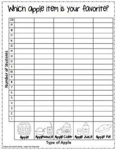 Johnny Appleseed favorite apple item chart graph
