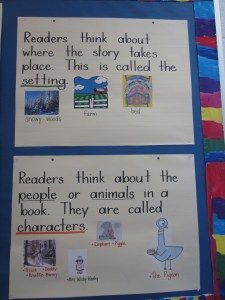 Readers' statements. Examples are: Readers think about what they read, Readers notice that a book reminds them of something, Readers look for words they know in their books. Focus on one a week during every reading experience.