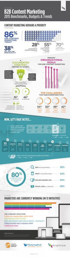 B2B Content Marketing: 2015 Benchmarks, Budgets and Trends Infographic by Kristine MacAulay