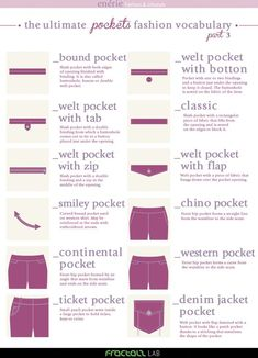 Fashion infographic & data visualisation The Ultimate Pockets Fashion Vocabulary by enérie on WordPress: Infographic Description The Ultimate Pockets Fashion Vocabulary by enérie on WordPress: – Infographic Source – - Fashion Terminology, Fashion Terms, Fashion Guide, Techniques Couture, Sewing Techniques, Kleidung Design, Fashion Dictionary, Fashion Vocabulary, Fabric Manipulation