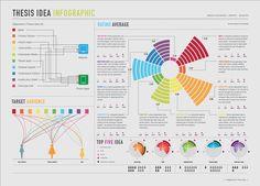 infographic designers sketchbook pdf - Google Search
