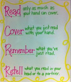 Annotation Helper | 21 Cool Anchor Charts To Teach Close-Reading Skills