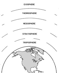 Layers of the Atmosphere Worksheet The atmosphere merges into space in the extremely thin exosphere Earth Science Experiments, Earth Science Projects, Earth Science Lessons, Earth And Space Science, Life Science, Science And Nature, Science Notes, Science Art, Science Classroom