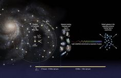 Universe is expanding faster than physics can explain. Astronomers have calculated the most precise measurement of how fast the Universe is expanding and perhaps only dark physics can explain it. Cathal O'Connell reports.