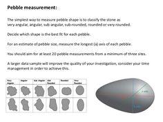 pebble shape - Google 검색