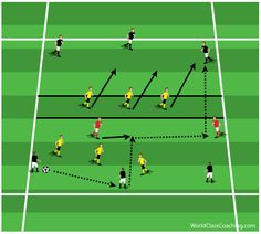 "By Stevie Grieve, Author of Coaching the 4-2-3-1, Modern Soccer Tactics and Winning Soccer Tactics. Grieve is the author of the ""original"" Coaching the 4-2-3-1 book and has now authored a book that focuses on the advanced tactics of the 4-2-3-1. This article is from the free eBook, Small-Sided"