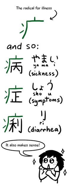 What I Wish I Knew Before Learning Kanji: A Quick Guide to Radicals This is a guest post! If you like Japan– or comics– check out my site at I think in comics! I remember my first day of Japanese class. The first way I was first taught kanji, as far as … Japanese Language Proficiency Test, Japanese Language Learning, Chinese Language, Learning Japanese, Learning Italian, Japanese Quotes, Japanese Phrases, Japanese Words, Japanese Sentences