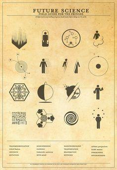 sci-fi pictograms map
