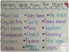 Writer's Workshop: Writing From the Heart