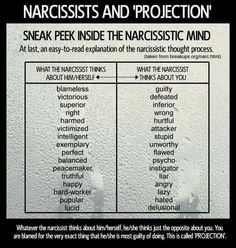 Having ANY type of relationship with a narcissist means that your world will become turned on its head. Projection is the name of the game!