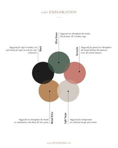 I like this Color Palette presentation, just saving as I may do something similar for my own colour branding to help me when planning posts etc? Colour Pallette, Colour Schemes, Color Palette Green, Earth Colour Palette, Earth Colours, Green Colors, Color Combinations, Logo Design, Web Design