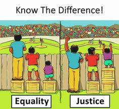 "SUMMARY: Equality/Equity cartoon CONNECTIONS: Hang on wall in classroom Diversity (race, abilities, gender, etc.) Use this to help students understand equity in a specific situation that they feel is ""unfair"" TARGET AGE: all ages (even teachers!"