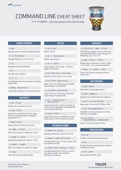 Command Line Cheat Sheet