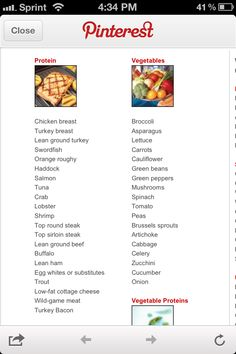 Body for Life - Food List - Part 1 http://bodyforlife.com/library/food-list