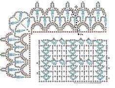 Uncinetto e crochet: Copertina per neonato all'uncinetto Church Potluck, Funny Animals, Diagram, Funny Animal, Hilarious Animals, Funny Animal Comics, Humorous Animals, Funny Animal Pictures