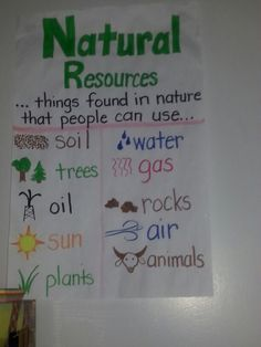 Natural resources: great idea for a room decoration to provide students with examples of natural resources