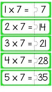 What is Mental Math? Well, answer is quite simple, mental math is nothing but simple calculations done in your head, that is, mentally. Fun Math Games, Math Activities, Reading Lessons, Math Lessons, Geometry Practice, Study Schedule, Math Strategies, Positive Reinforcement, Arithmetic