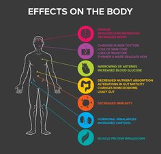 Stress & Your Health | LifeVantage For more information contact Shad & Amanda at NRF2FlipstheSwitch@gmail.com or nrf2flipstheswitch.lifevantage.com/start