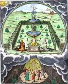 Alchemy:  Engraving four from Michelspacher Cabala: Spiegel der Kunst und Natur, 1615.  An Alchemy artwork.